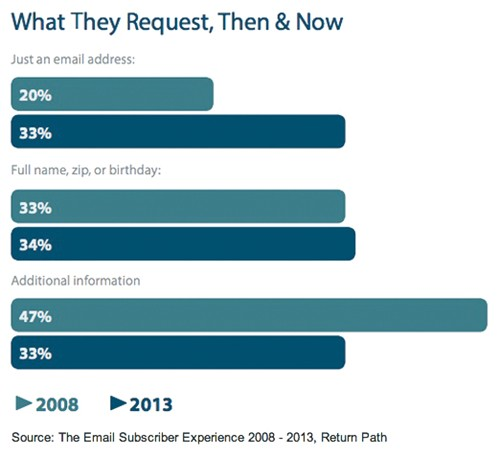 email-thenandnow-returnpath