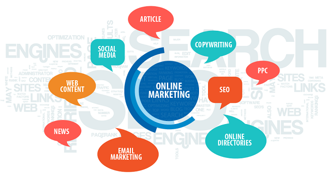 marketing-online-hieu-qua